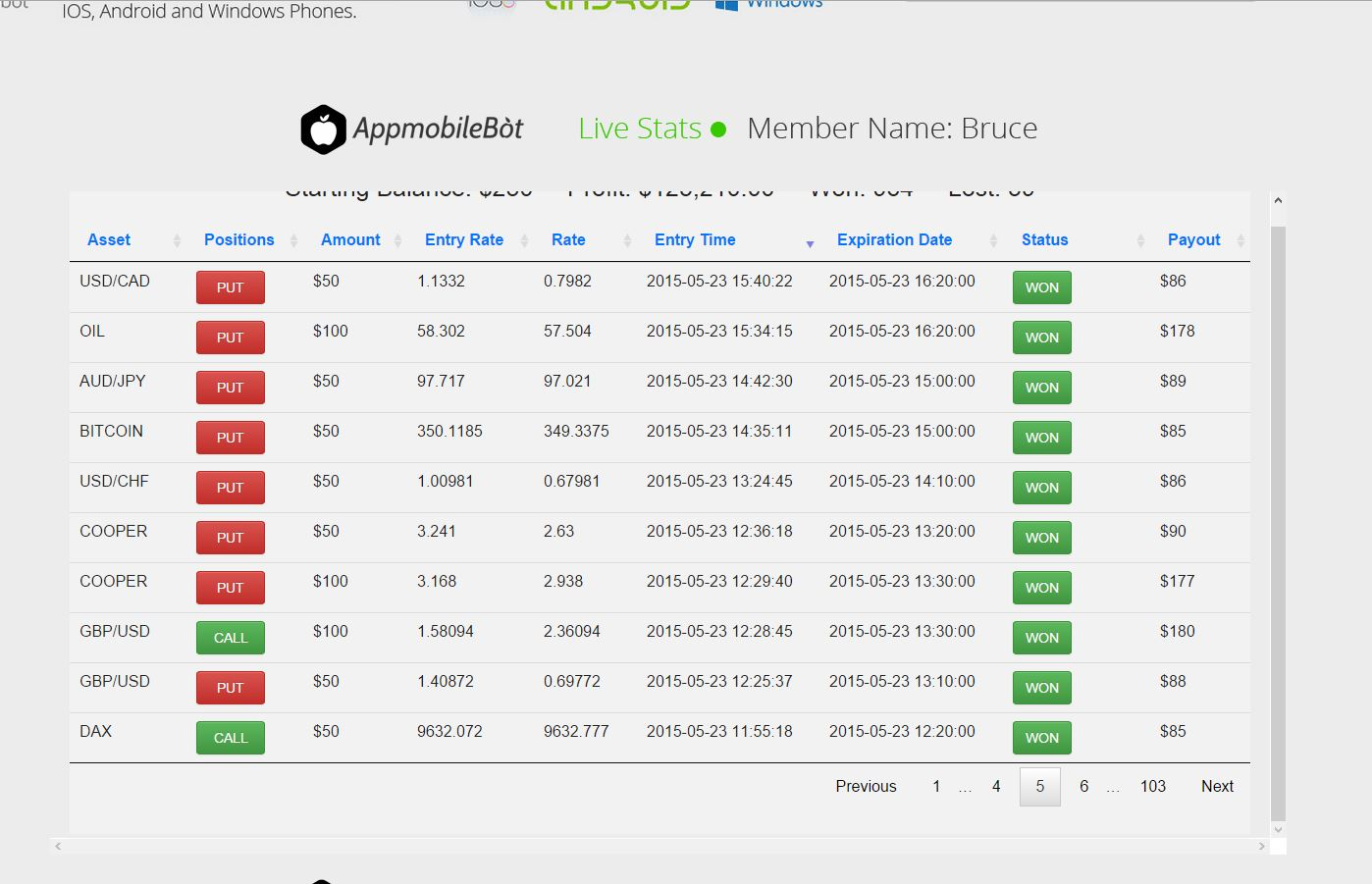 Binary options cloner