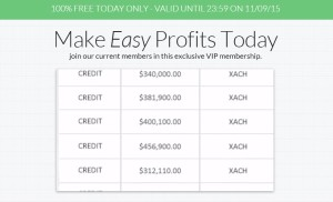 Profits-Today