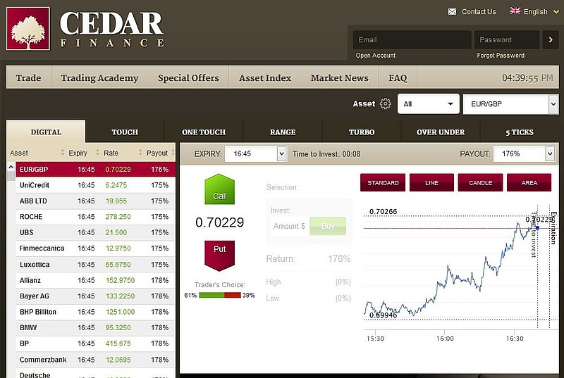 Cedar finance binary options scam