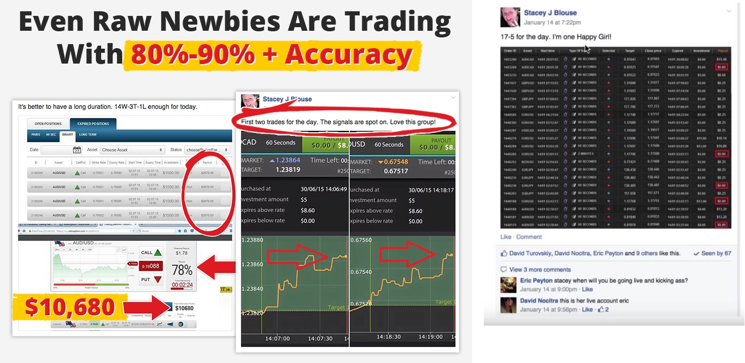 Testimonies on binary options