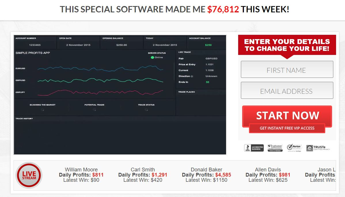 Easy profit binary options