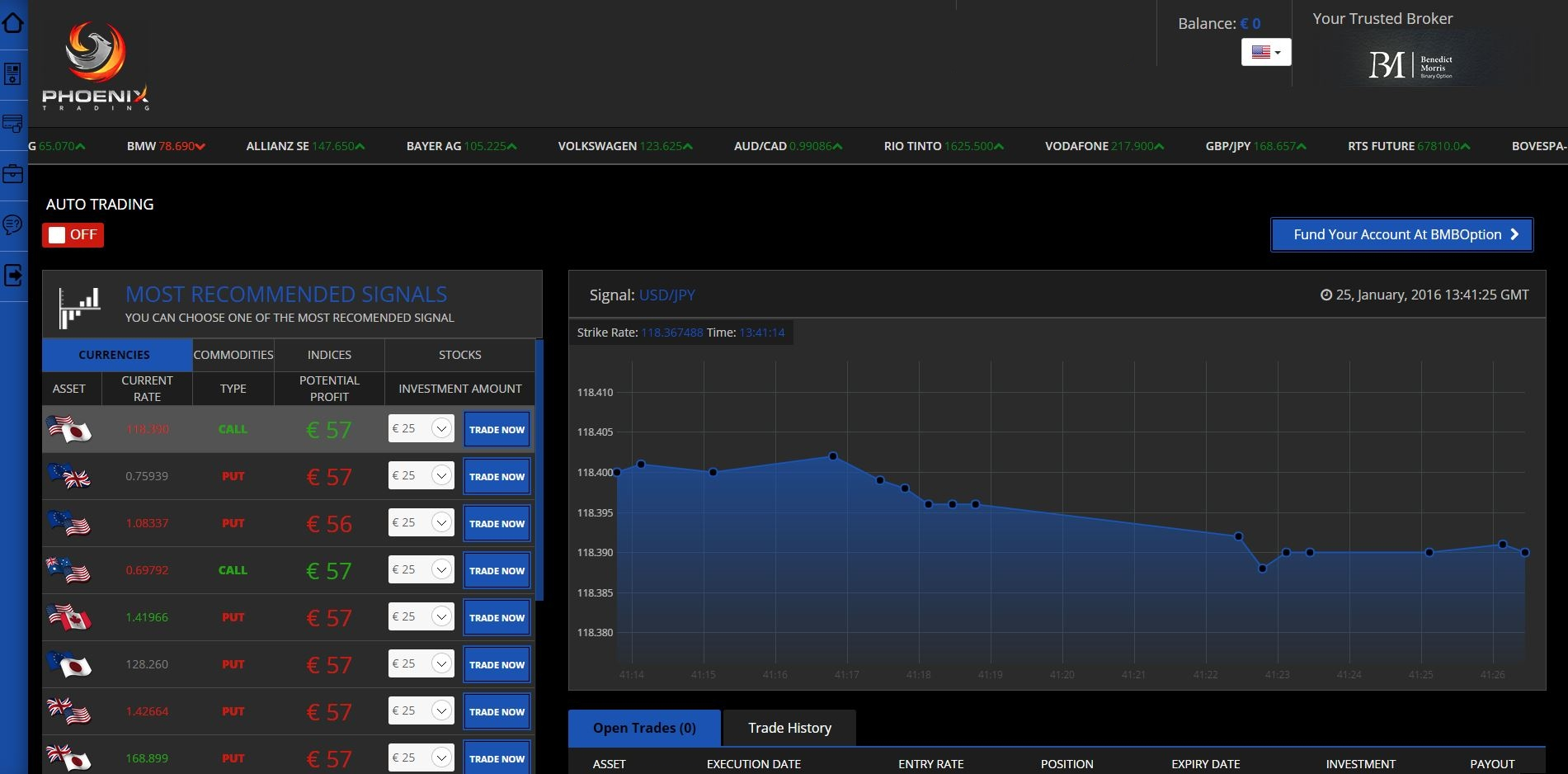 Binary options platform us