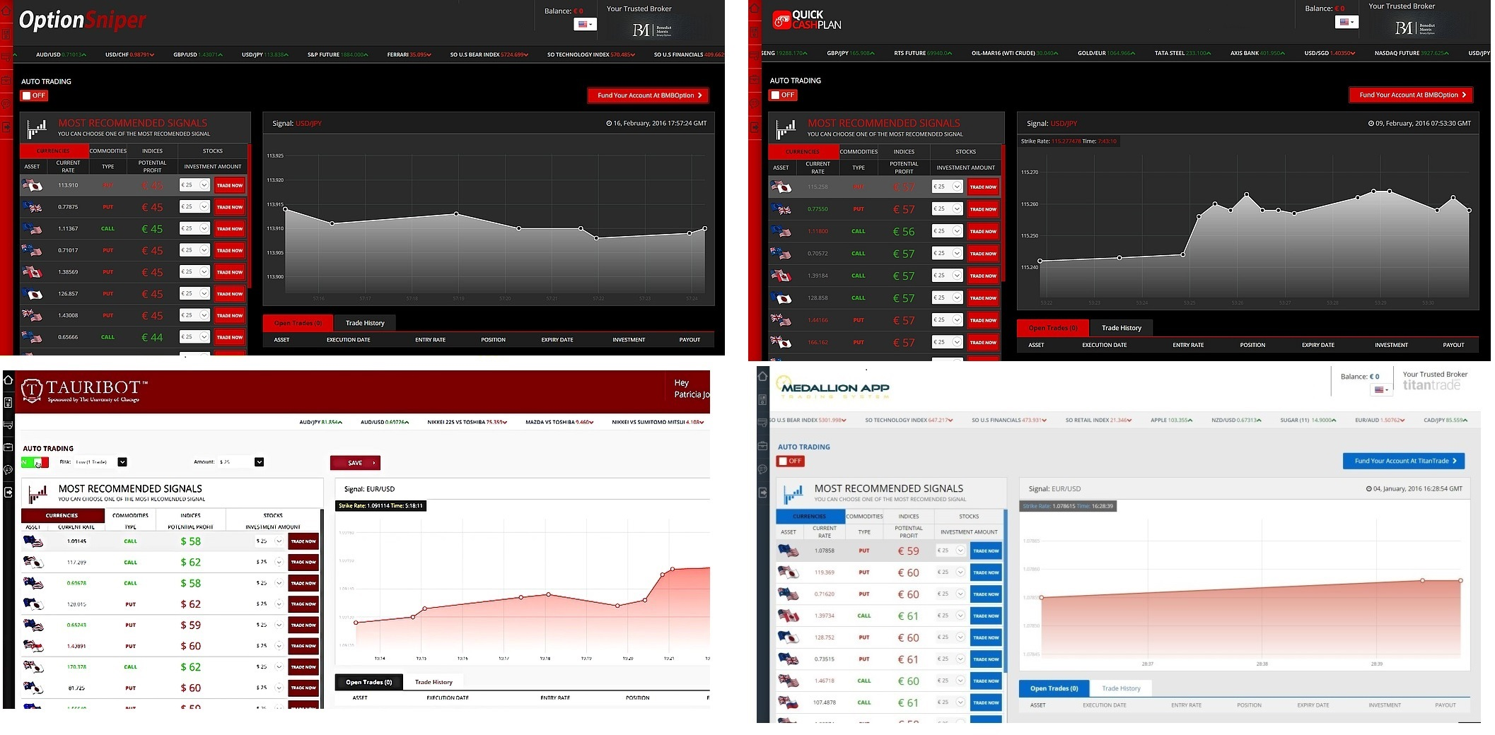 Binary options sniper review