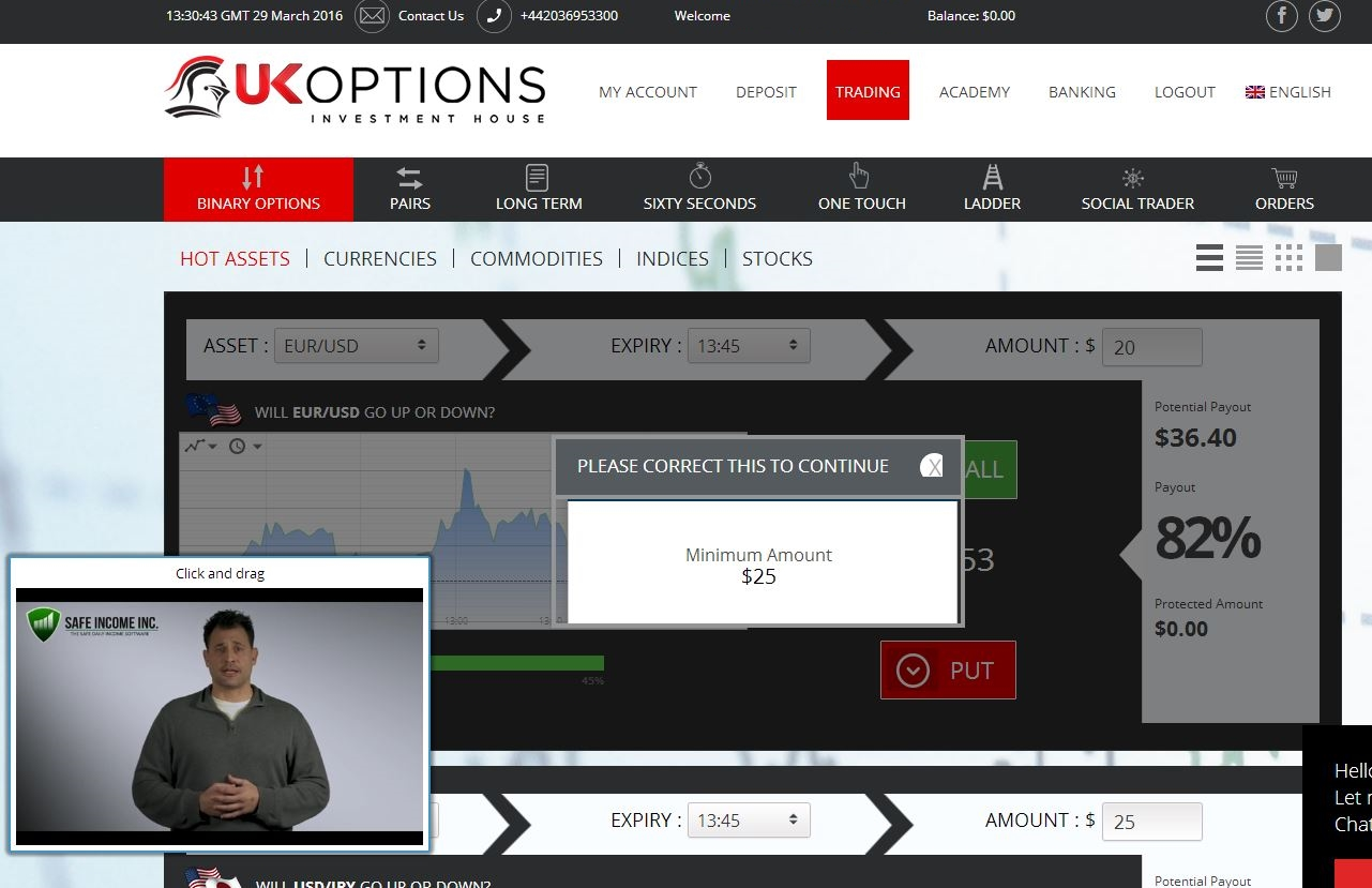 Best binary options brokers with low minimum deposit