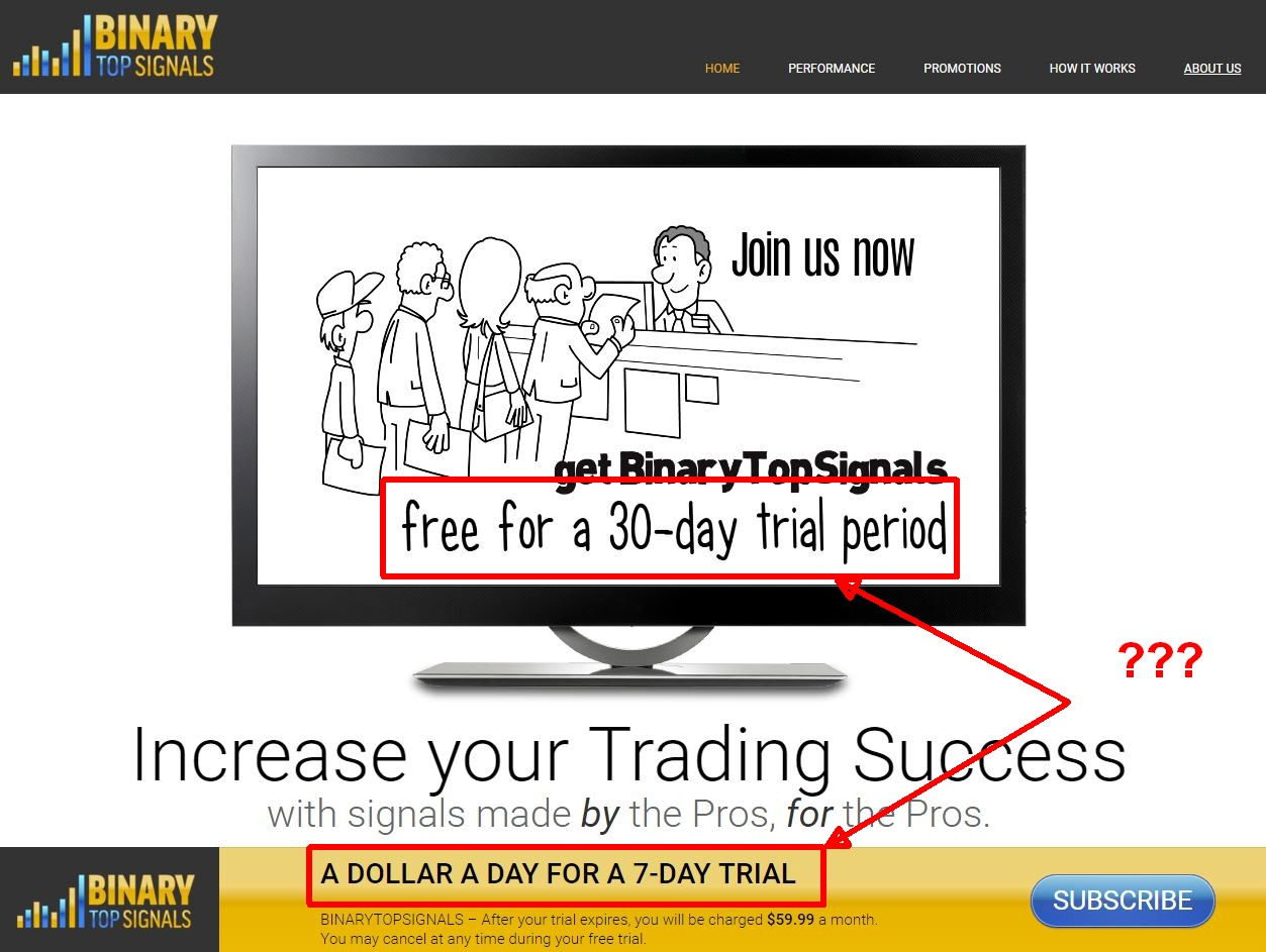 Binary options signals scams