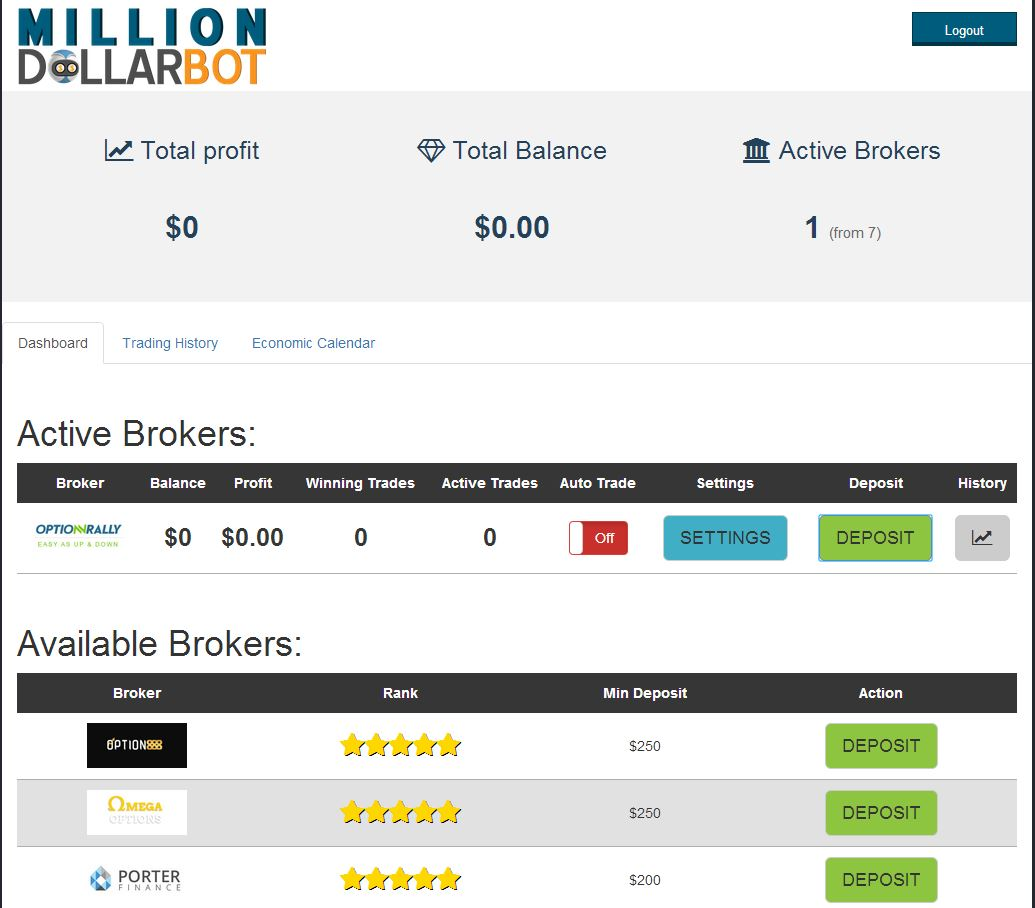 List of binary options brokers in nigeria