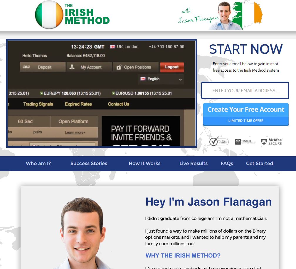 Online options trading ireland