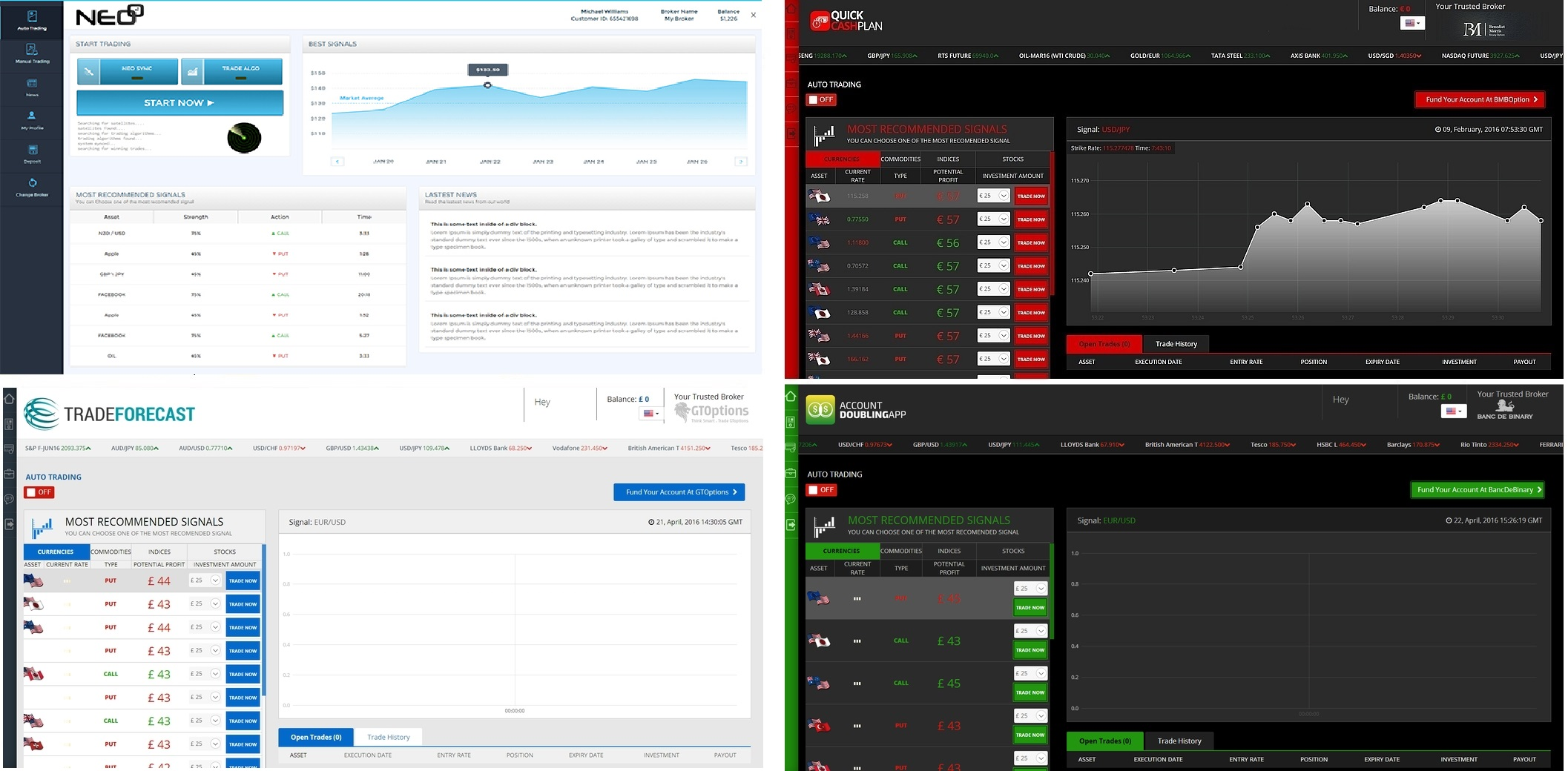Binary options software review