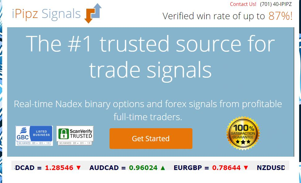 Honest binary options brokers