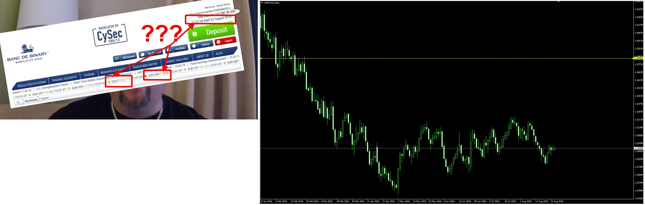 binary options robot australia flag
