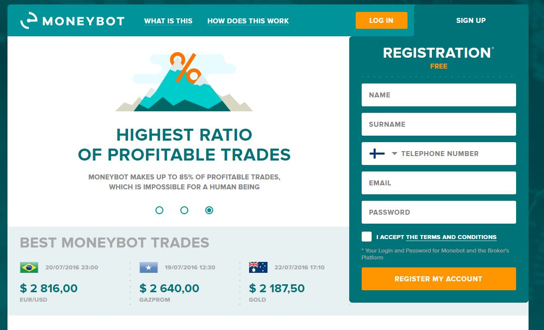 B binary options