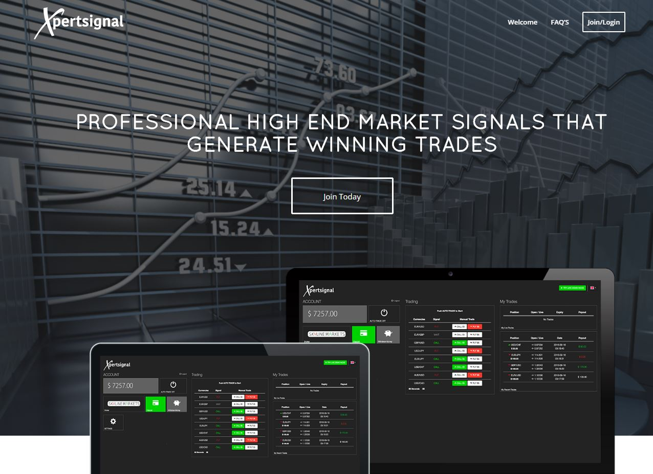 The binary options