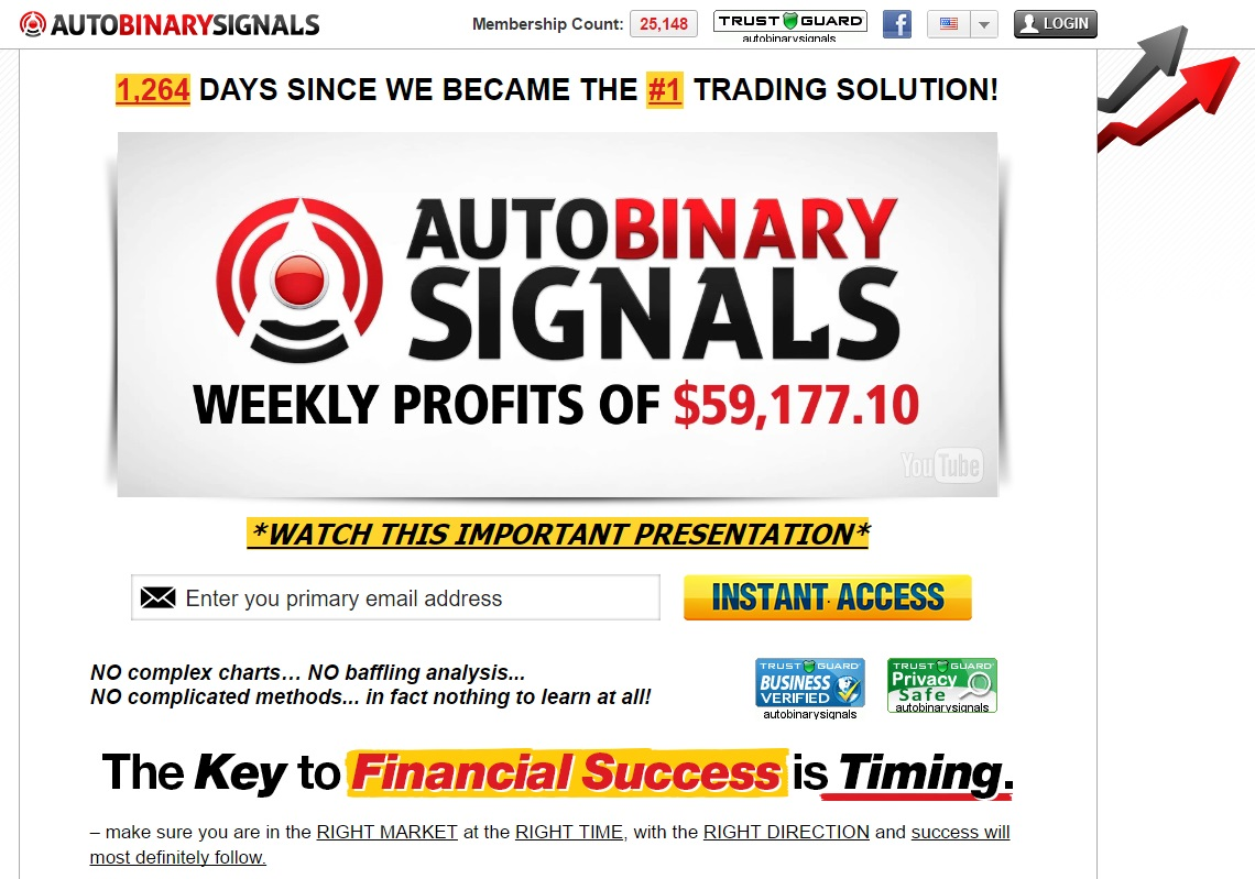 The best binary options signals