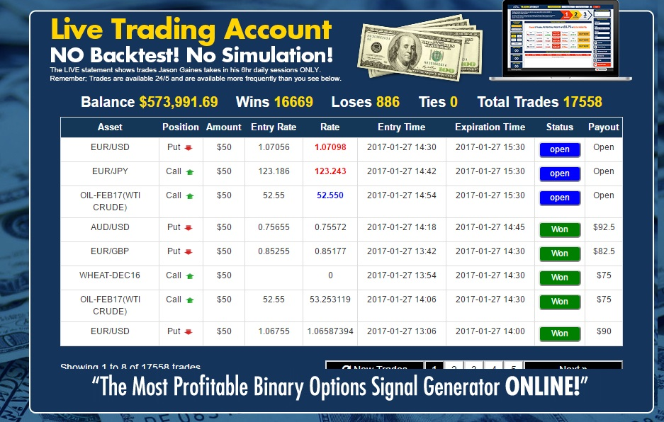 Best option trades 2017