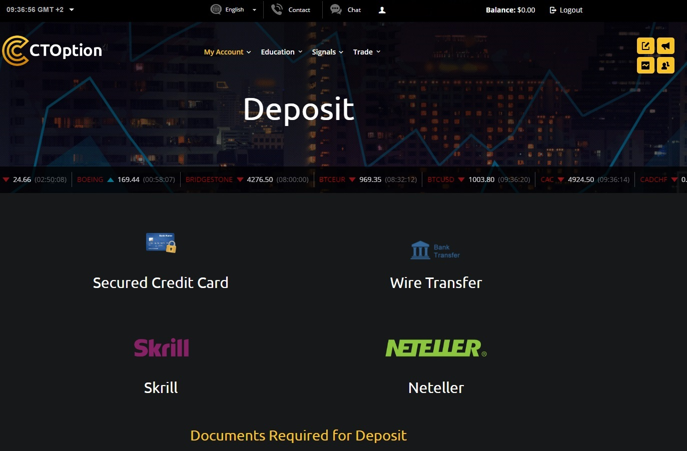 Binary option trading without deposit