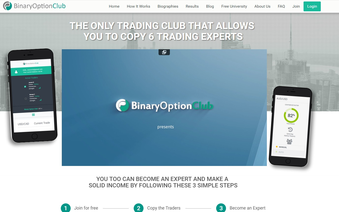 Binary options trading copy