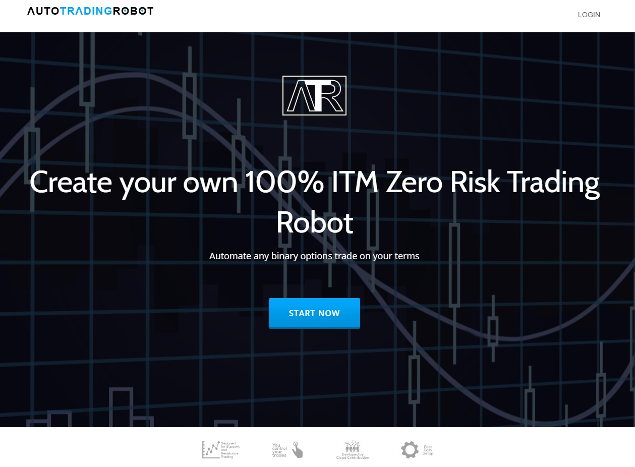 Options trading robot