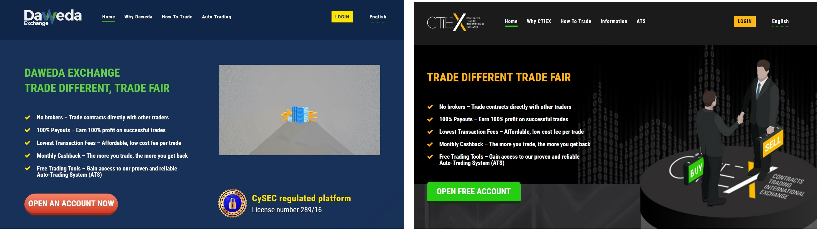Daweda binary options