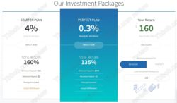 Investment packages