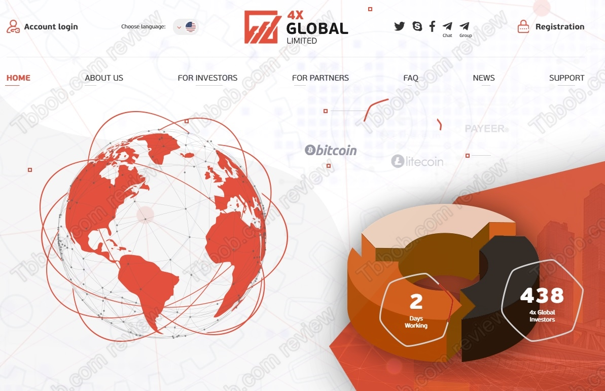 The global binary options review